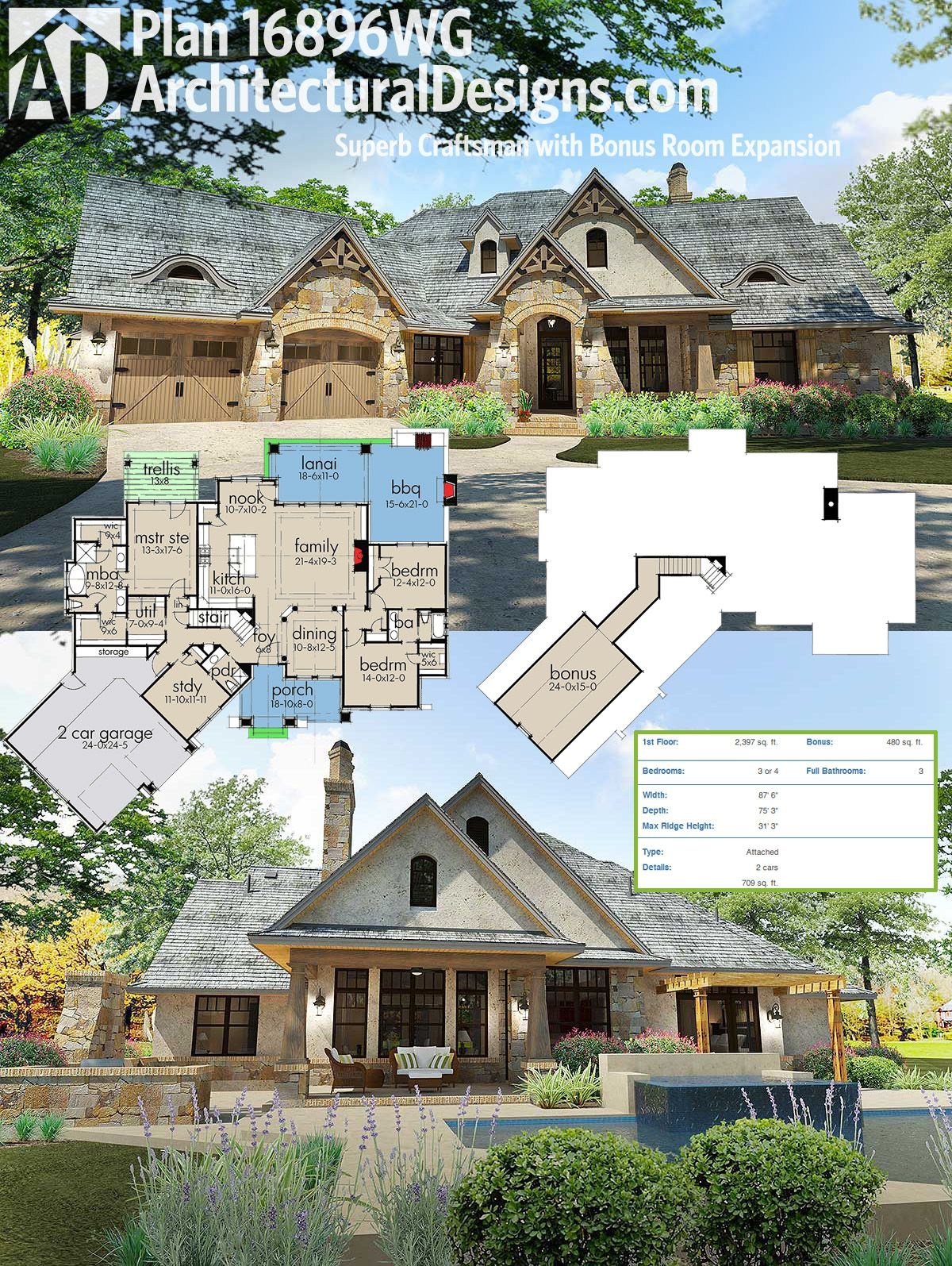 House Architectural Designs Craftsman House Plan
