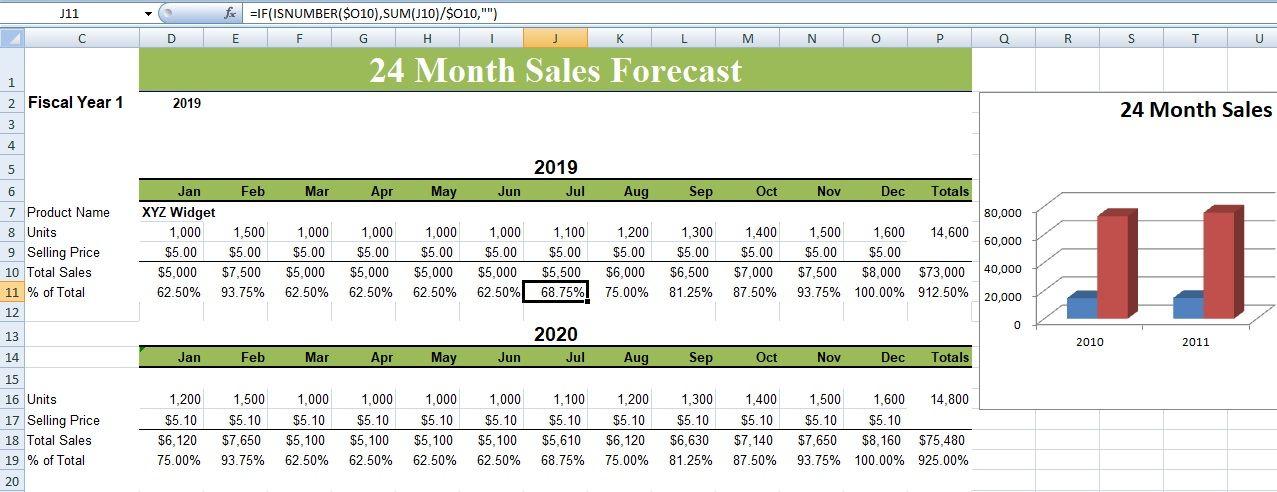 24 Months Sales Forecast Sheet Template