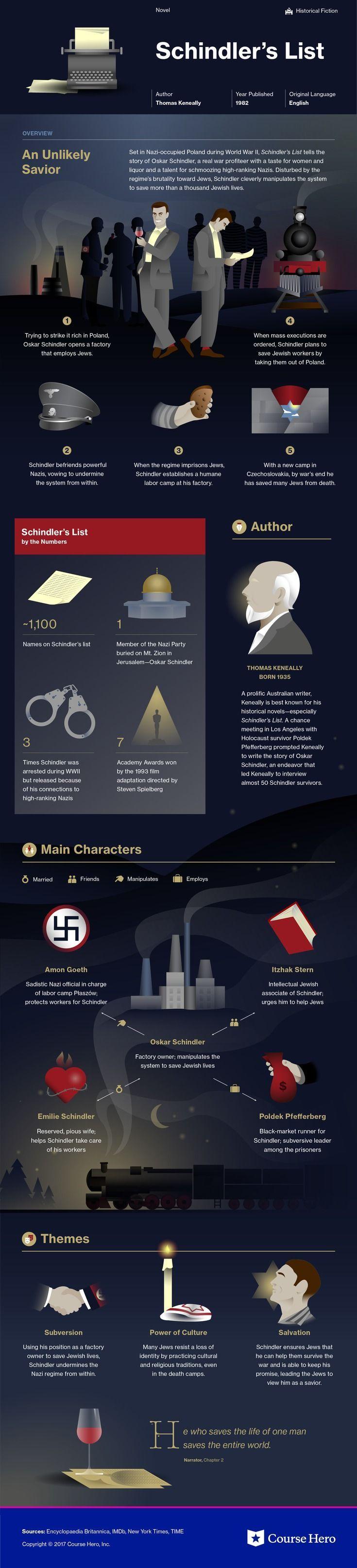 literary symbols list