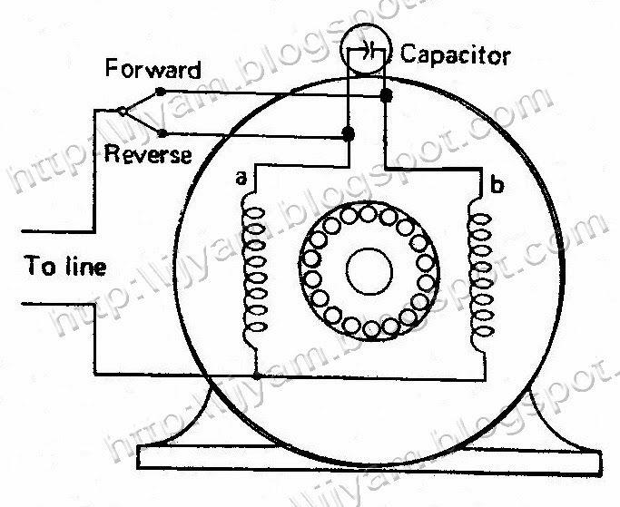 25++ Forward reverse single phase motor diagram ideas