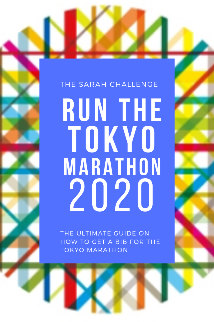 Marathon Berlin 2020 Termin