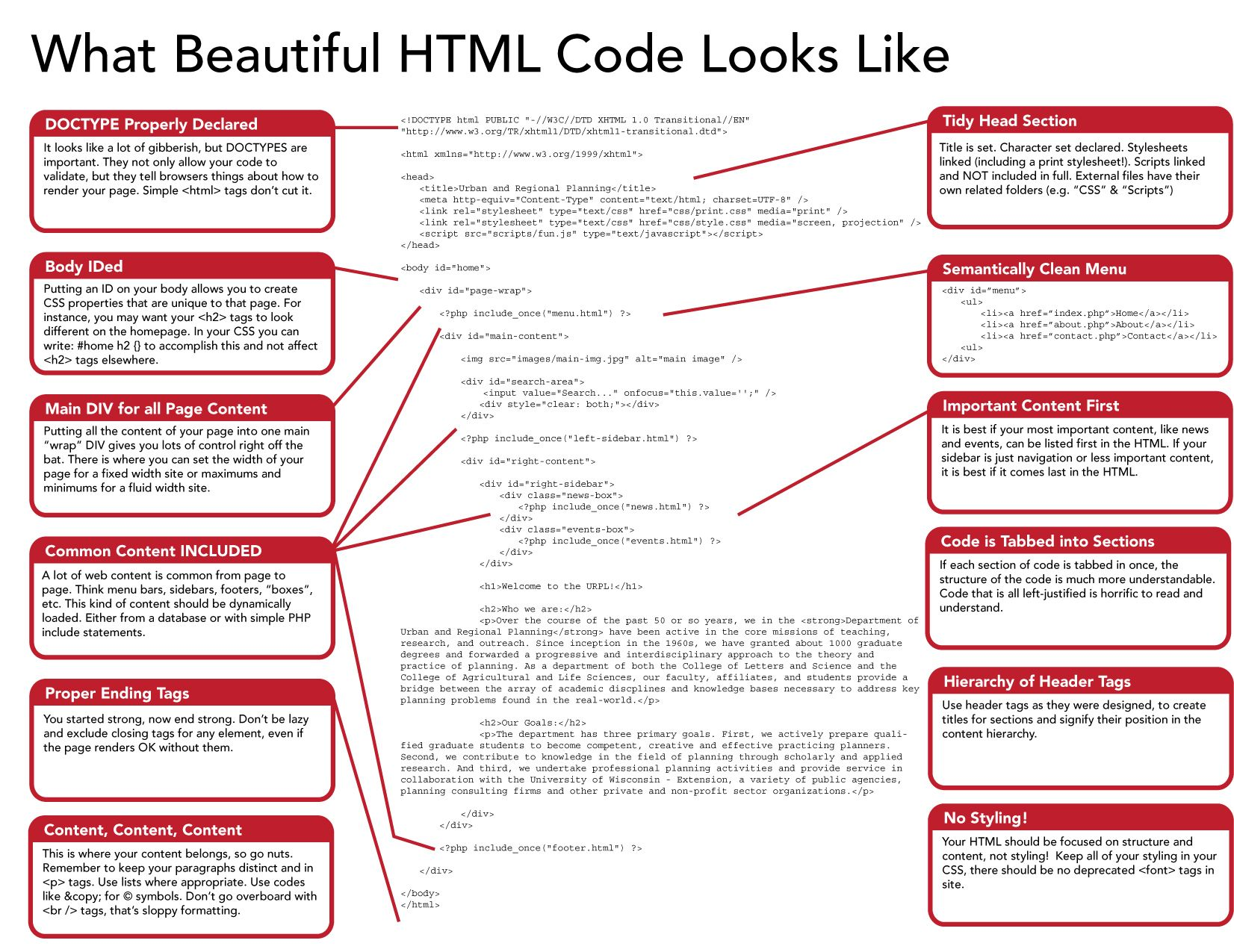 121 best CSS and HTML images on Pinterest Html css Web