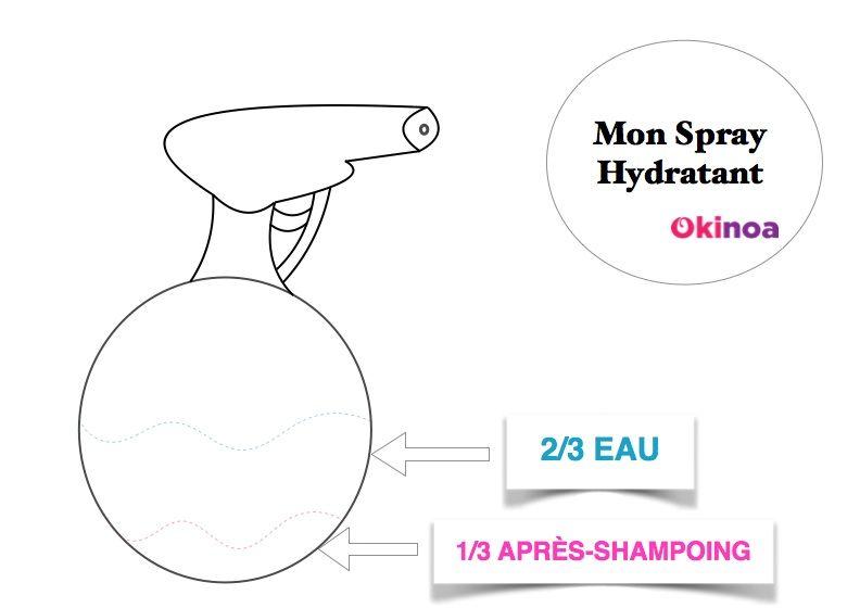 Exceptionnel Comment faire son propre spray hydratant démêlant | Cheveux DIY  GB62