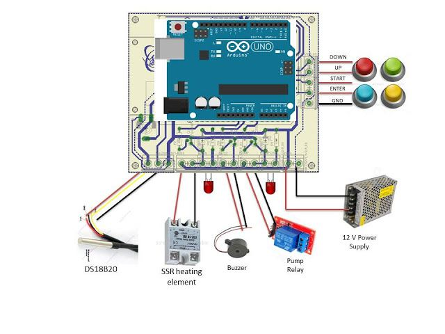 Open Ardbir Definitive Biab Rims Controller Arduino Based Home