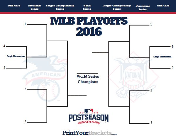 picture about Mlb Playoff Bracket Printable named MLB Playoff Bracket 2016 Playoff Brackets Baseball