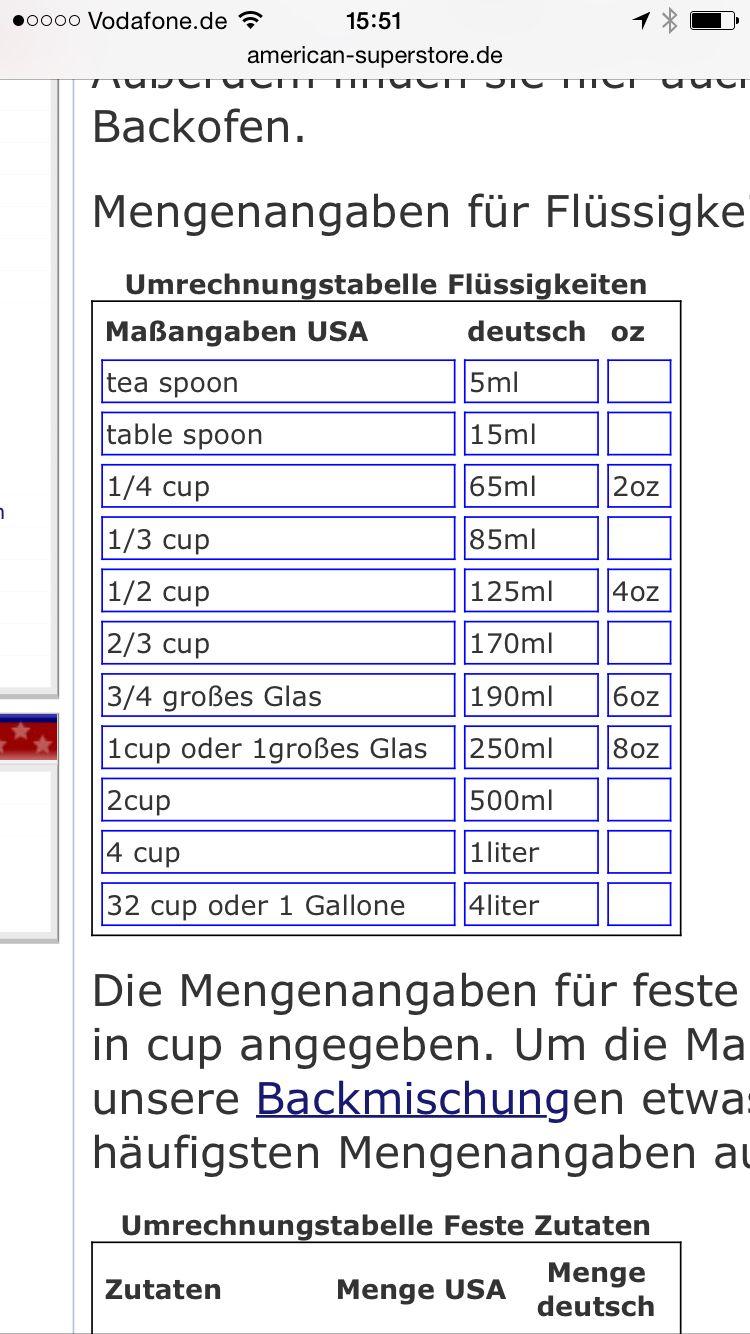 Maßeinheit 3 | Umrechnung Maßeinheit USA | Pinterest | Maßeinheiten