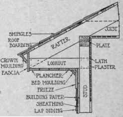 51 Cornice Cornice Technical Drawing Carpentry