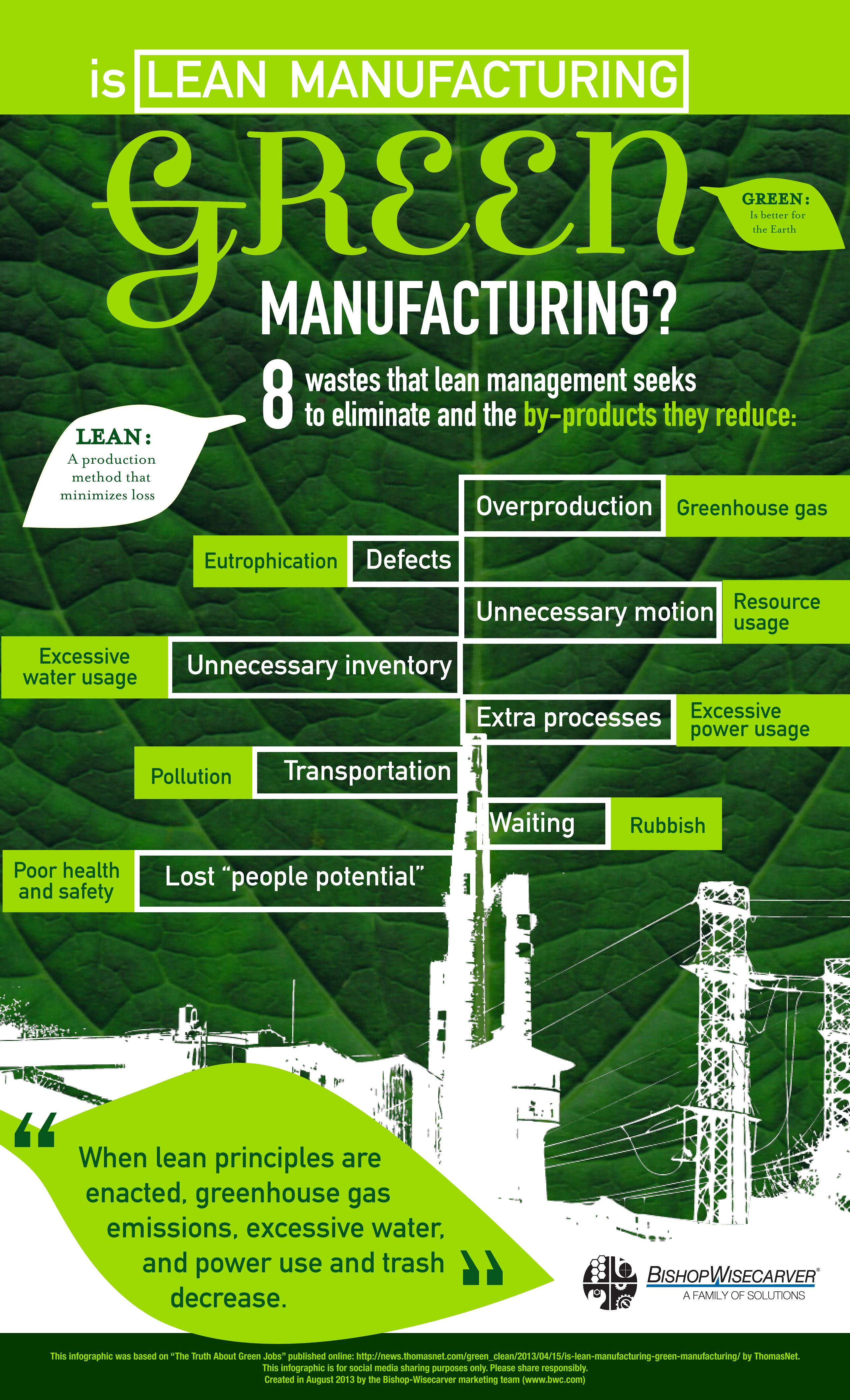 What S The Difference Between Lean And Green Manufacturing