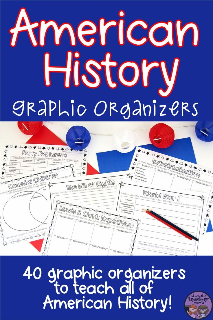 American History Graphic Organizers History Graphic Organizers Teaching American History Middle School Us History
