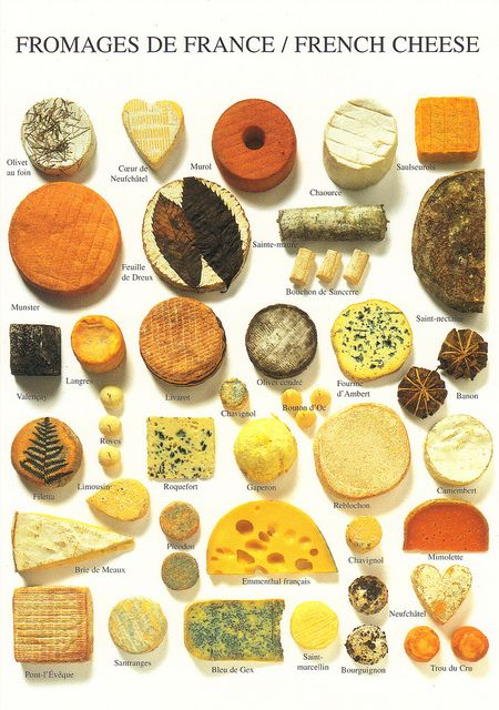 Nouvelles Images French Cheese Postcard   Cheese, French cheese ...
