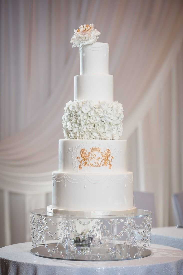 5 Things Your Wedding Cake Maker Wishes You Knew | Pinterest ...