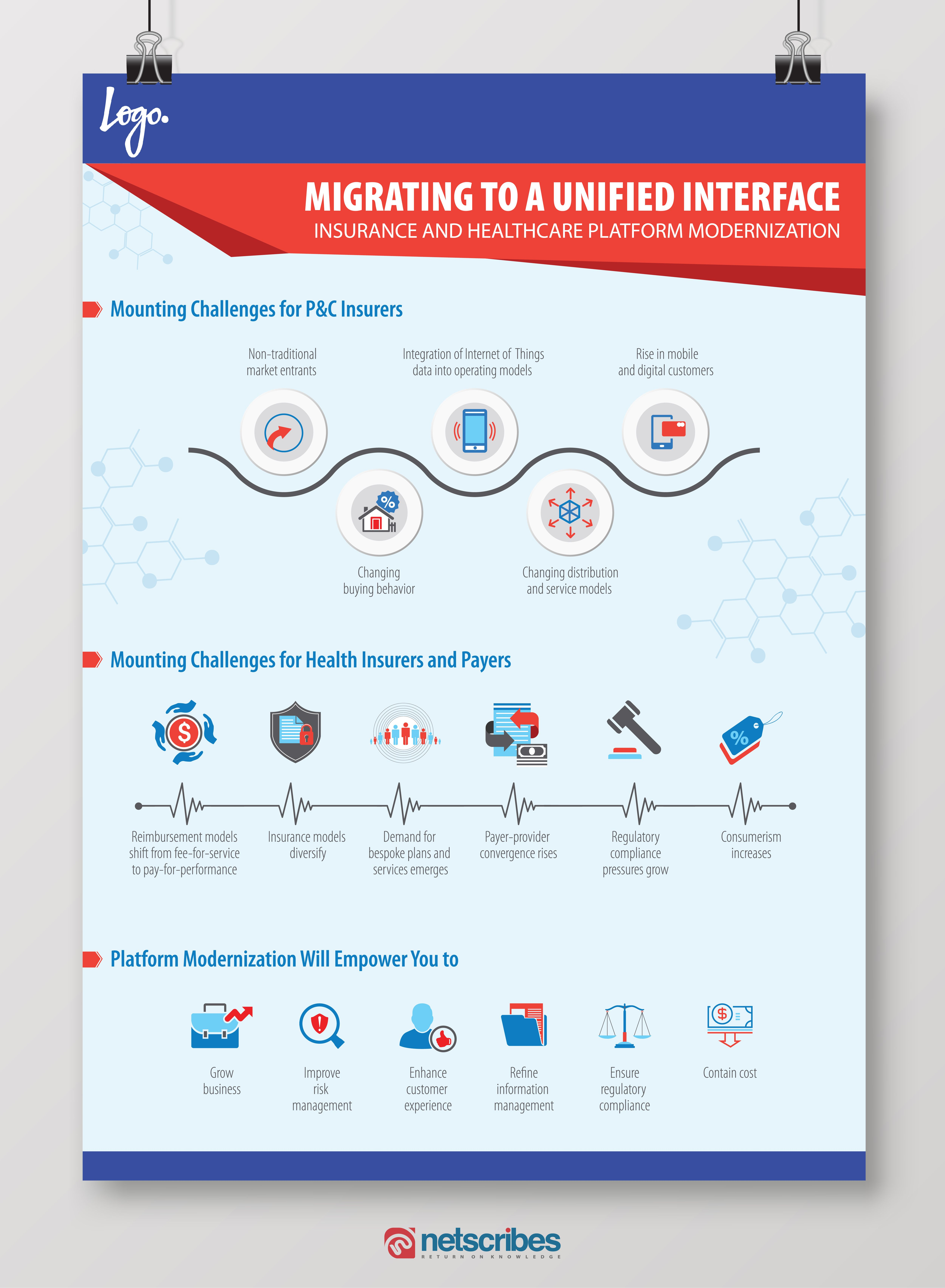 Healthcare And Insurance Solution Infographic For It Firm Infographic Solutions Health Care