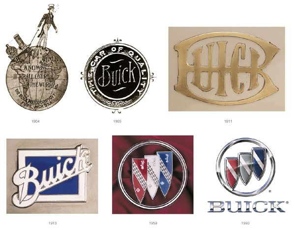 Buick Logo History