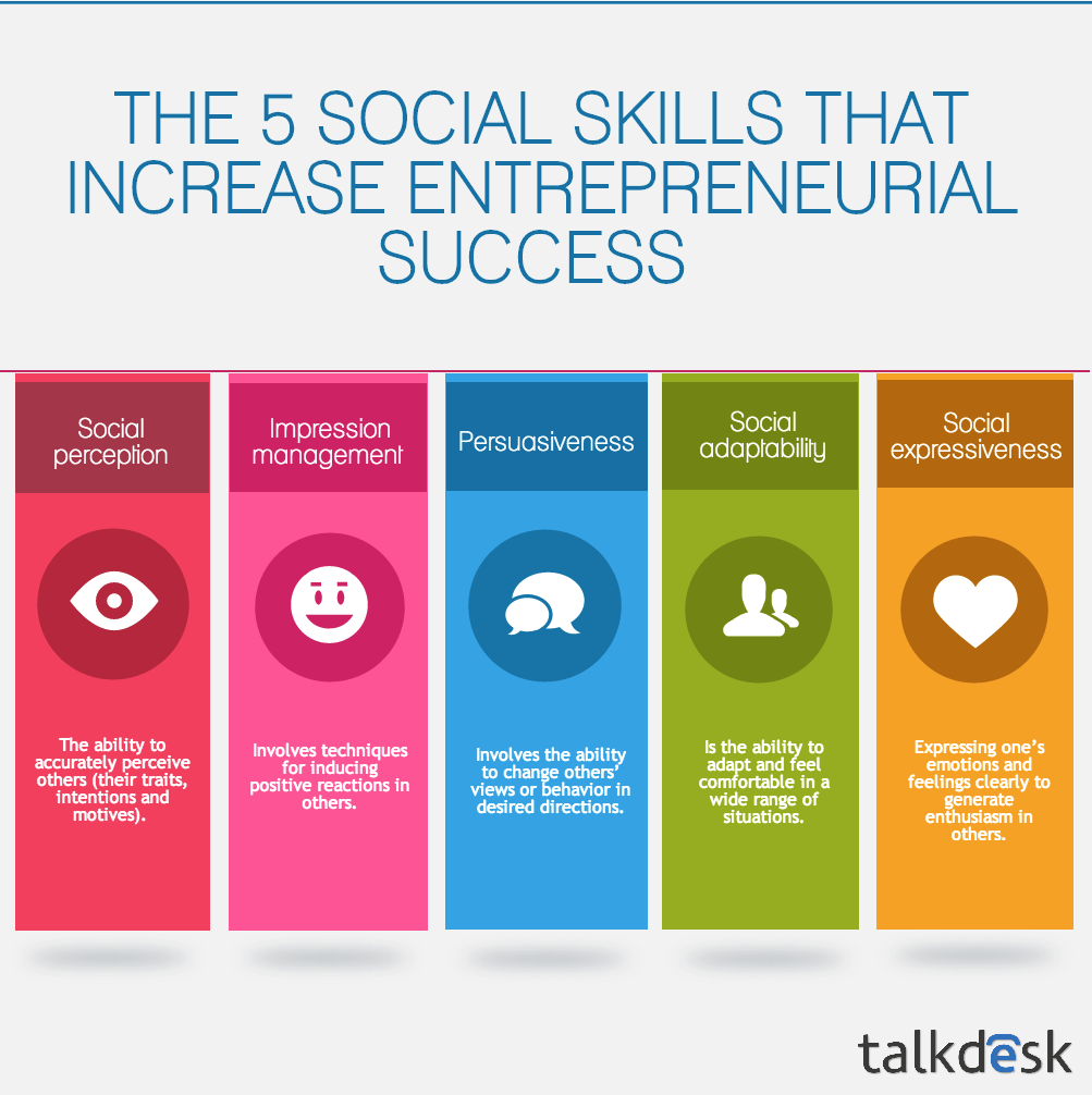 The  Social Skills That Increase Entrepreneurial Success  Social
