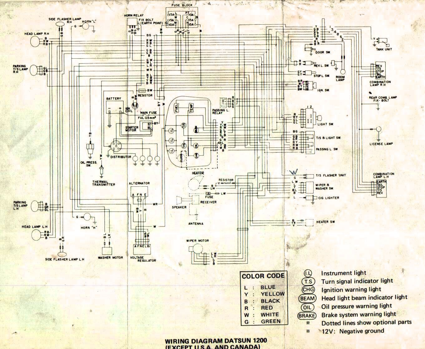 Peachy Nissan 1400 Wiring Diagram Pdf Wiring Diagram G9 Wiring Database Gramgelartorg