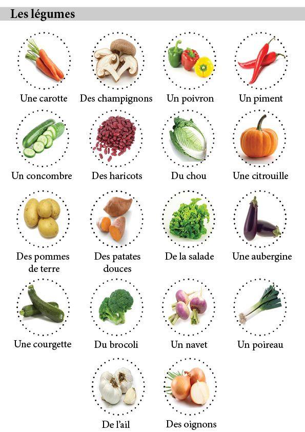 Bien-aimé Vocabulaire / Nourriture | Légumes, Vocabulaire et Aphasie HK68