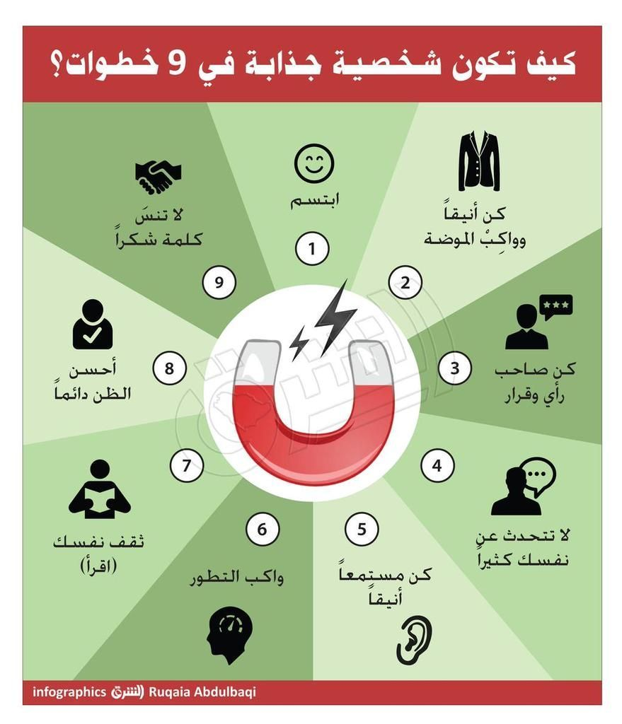 كيف تكون شخصية جذابة في 9 خطوات النجاح Arabic Love Quotes Arabic Words Life Rules Successful Peop Life Skills Activities Life Habits Life Skills