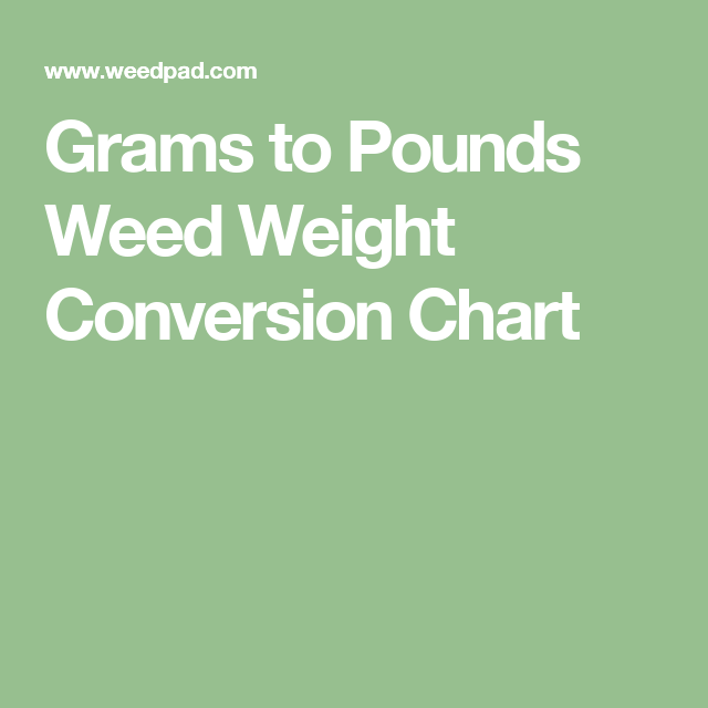 Grams to pounds weed weight conversion chart charts also ms pinterest rh