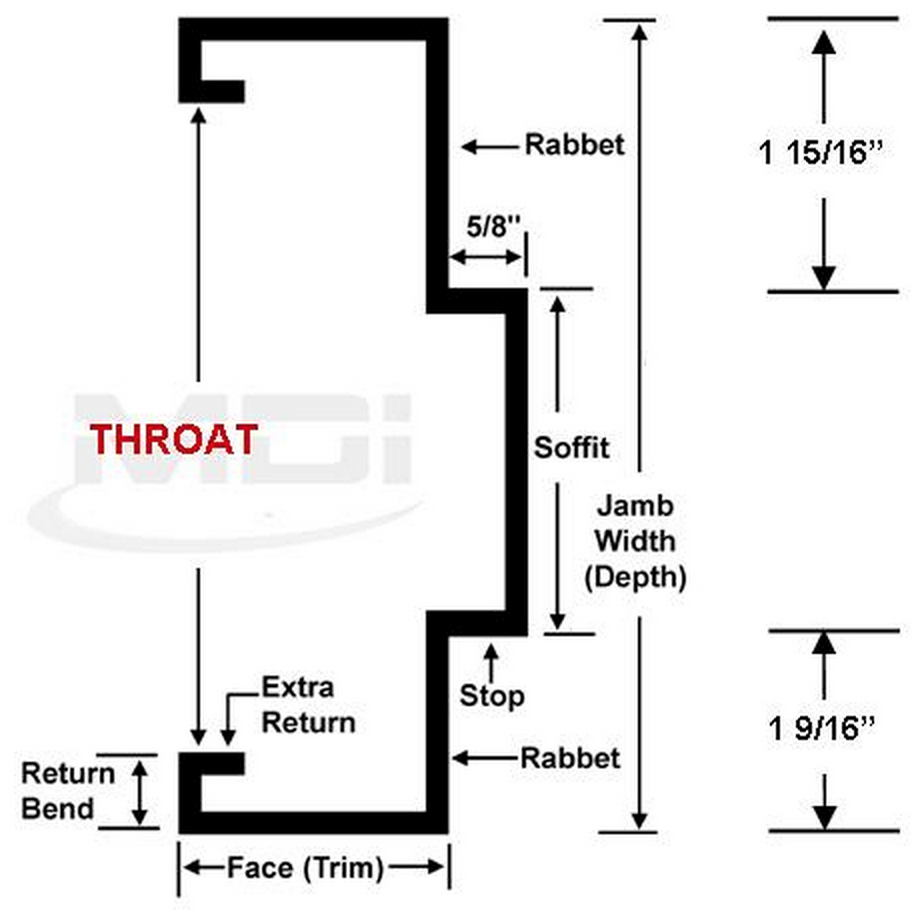 Door frame components bdcs are exam pinterest doors for Components of a door