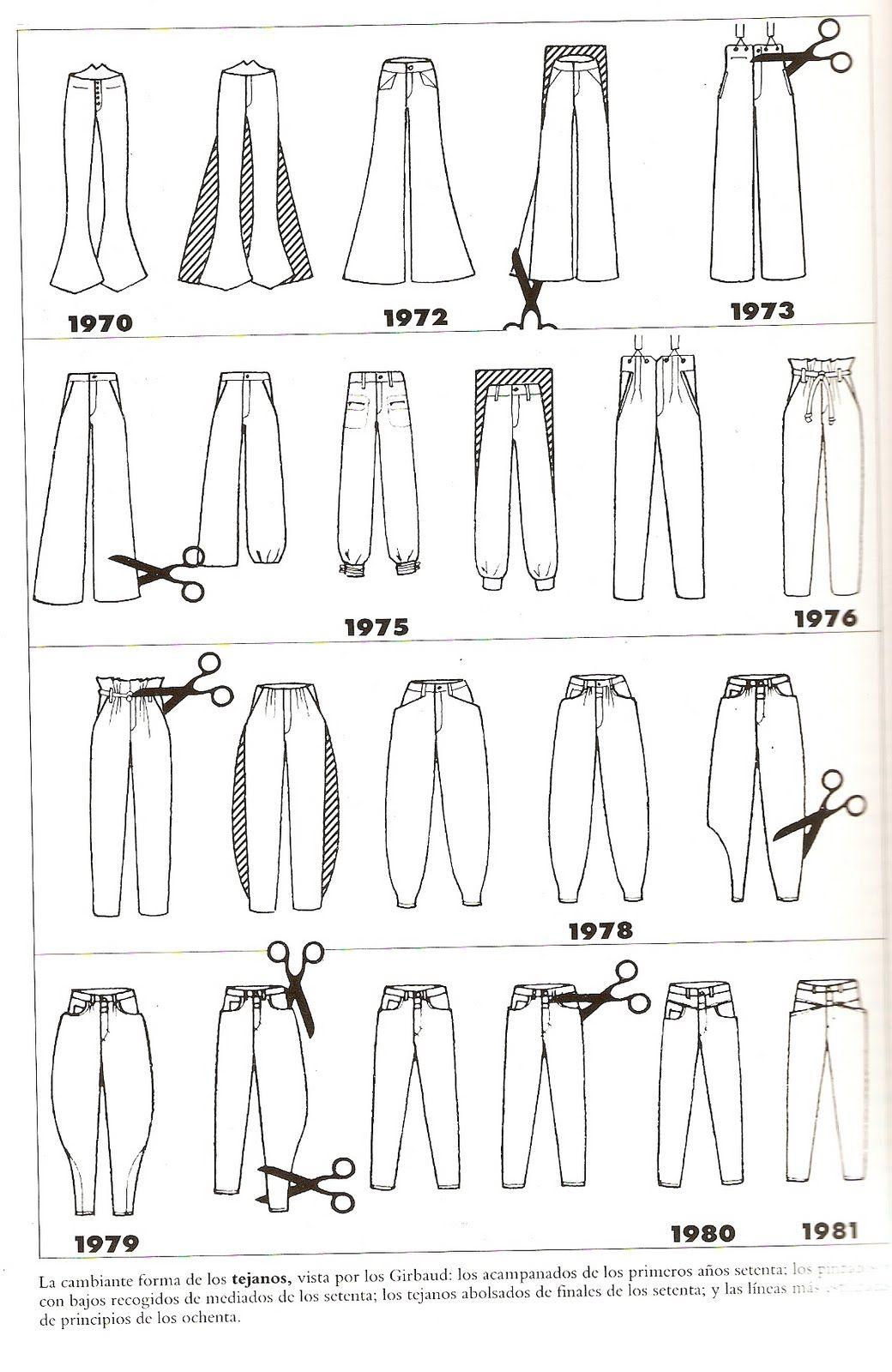 pantalones tejanos a través del tiempo   ropa   Pinterest ...
