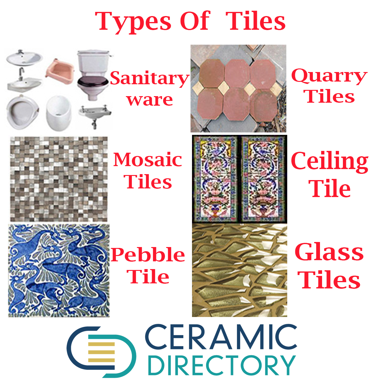 Ceramic Directory Have A Different Types Of tile Like Sanitary ...