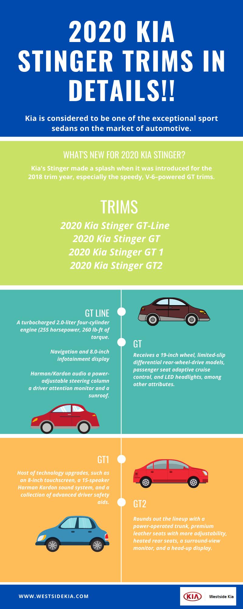 Pin On 2020 Kia Stinger
