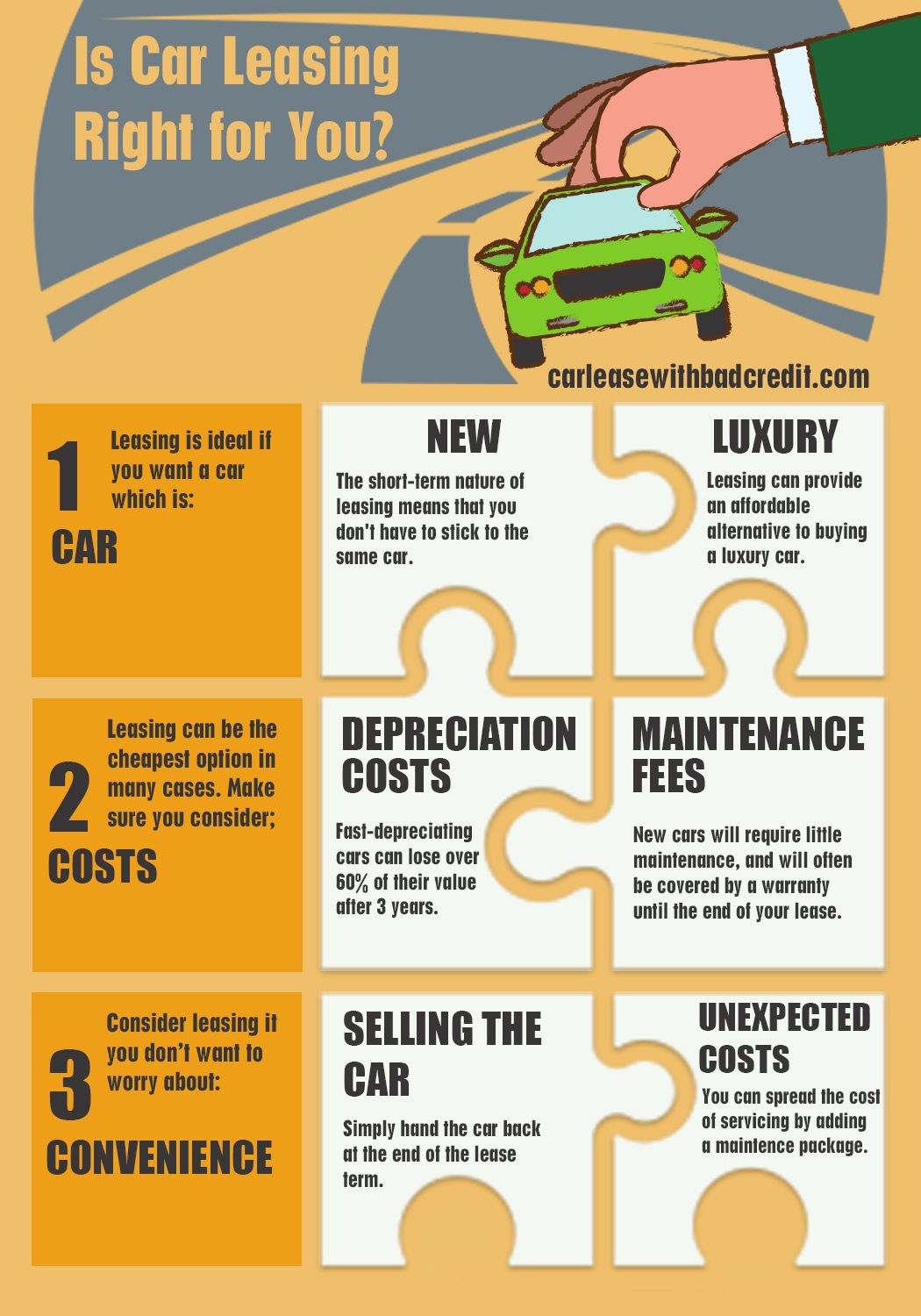 Lease With Bad Credit >> Car Lease With Bad Credit Tel 1 646 759 7805 Car Lease
