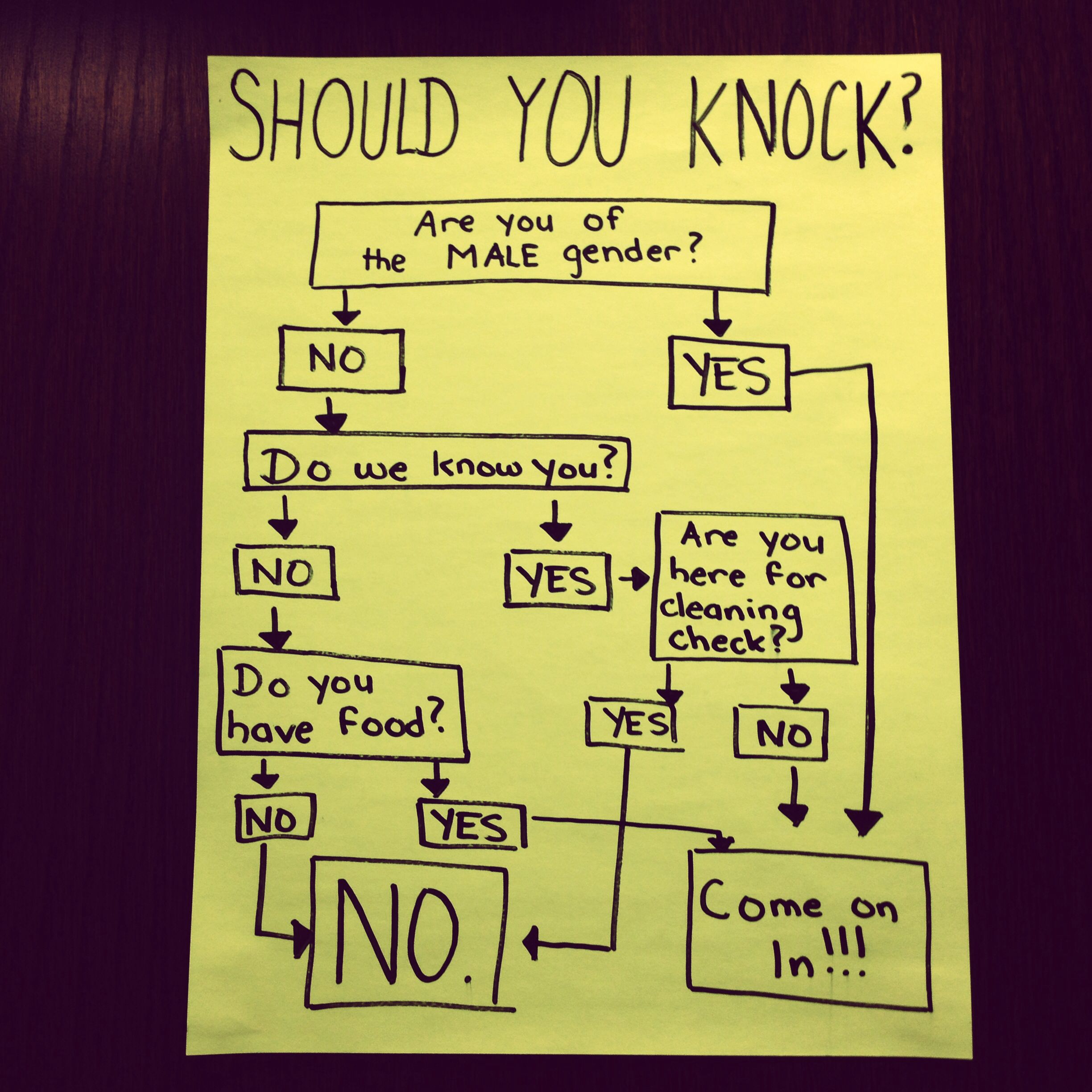 should you knock  I might write this out and paste it on my door. 74  Tumblr   room   Pinterest   Room ideas  Room and Bedrooms