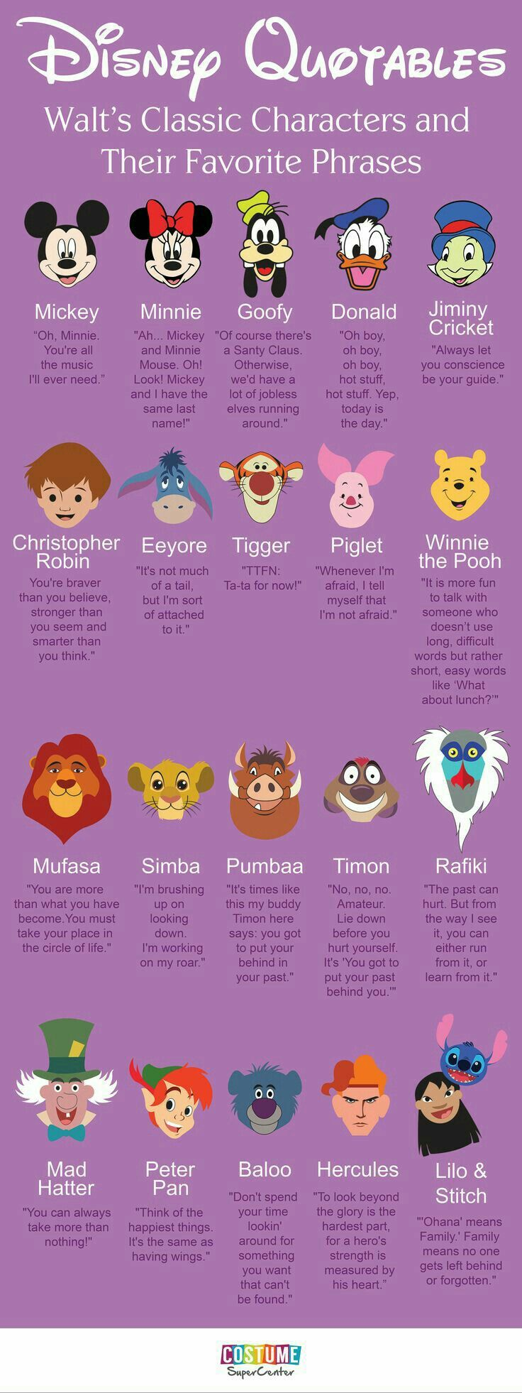 Pin By Ance Grivane On Quotes Disney Quotes Funny Disney Funny Disney Movie Funny