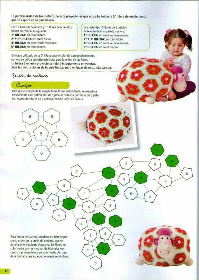 Pin by Pauline Lim on Amigurumi Hexagon crochet | Pinterest ...