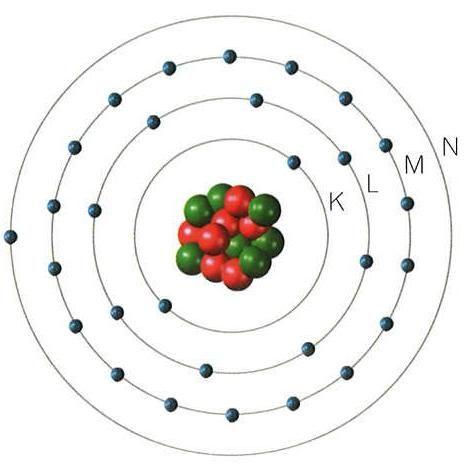 Resultado de imagen para modelo atomico de bohr | 3FQ2018_GuiCaPaGa ...