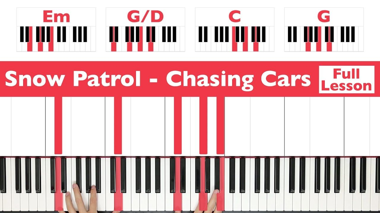 Pin By Grace Marie Bauza On Piano Learn Piano Fast Learn Piano