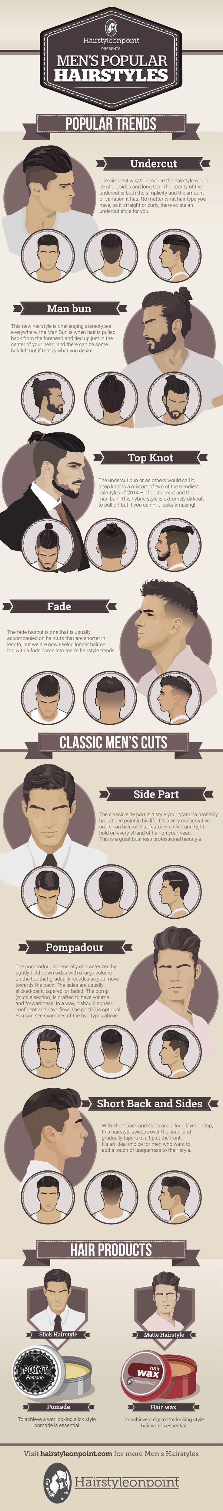 Choisir sa coupe de cheveux 2018
