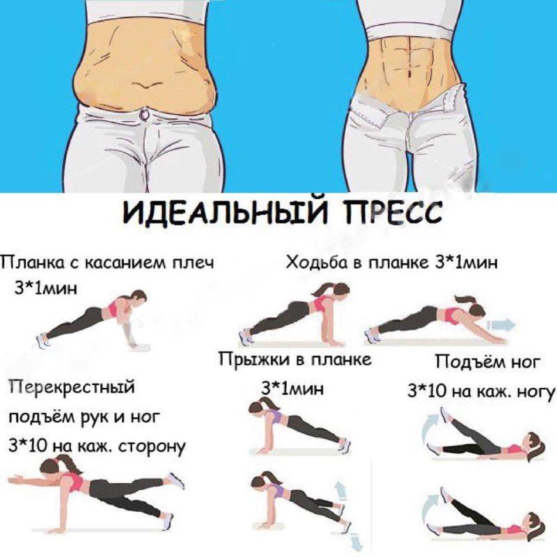 Чтобы Похудел Живот Планка. Упражнение планка для похудения