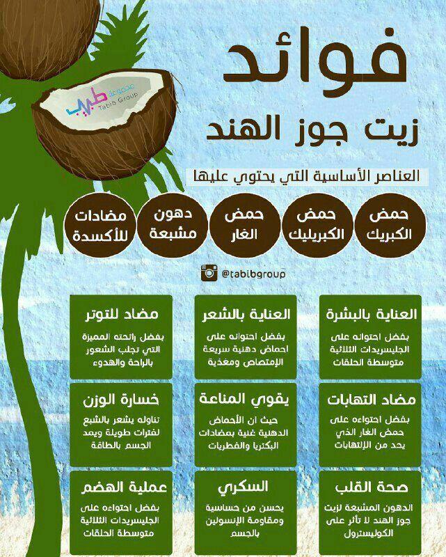 فوائد زيت جوز الهند Coconut Health Benefits Benefits Of Coconut Oil Healthy Oils