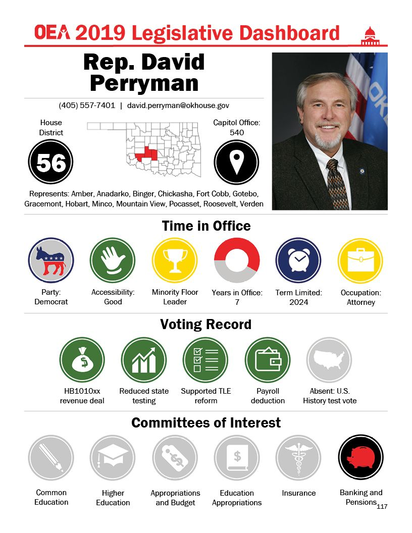Pin On Oklahoma Elections 2020