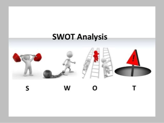 Swot Analysis  Work Stuff    Swot Analysis