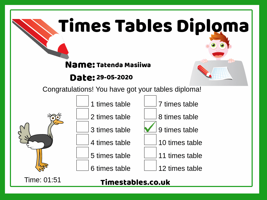9 Times Table With Games At Timestables In