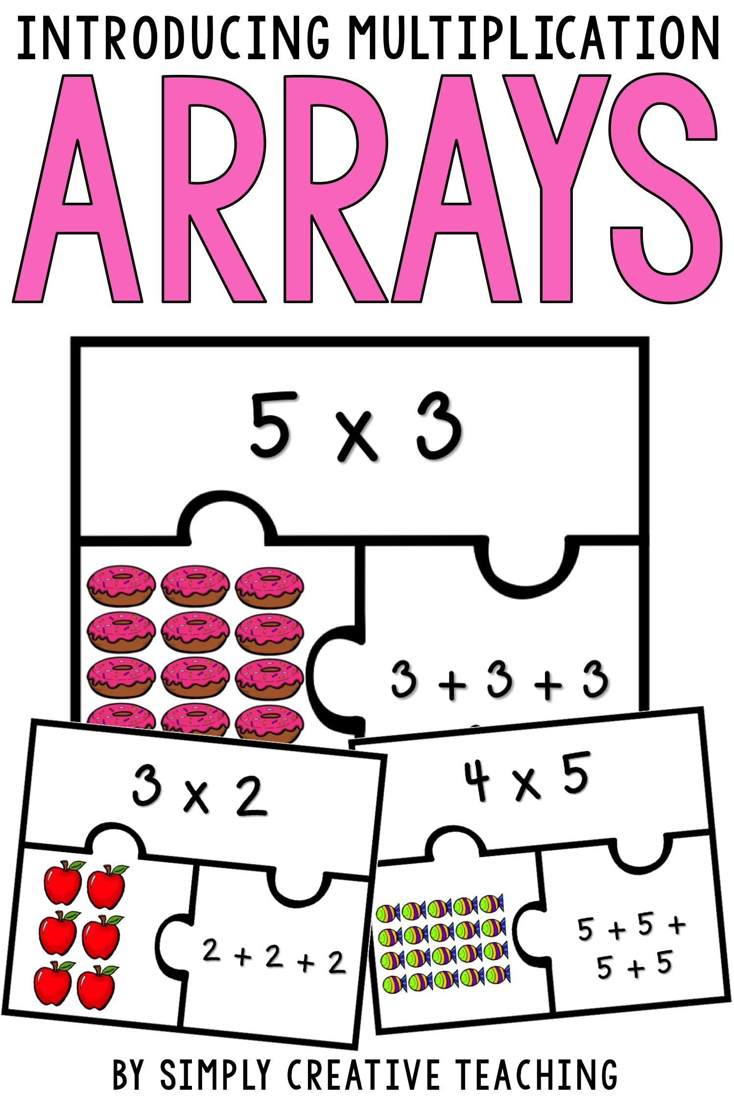 Introducing Multiplication With Arrays Repeated Addition