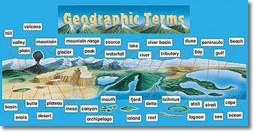 English worksheets: Geography Words 3