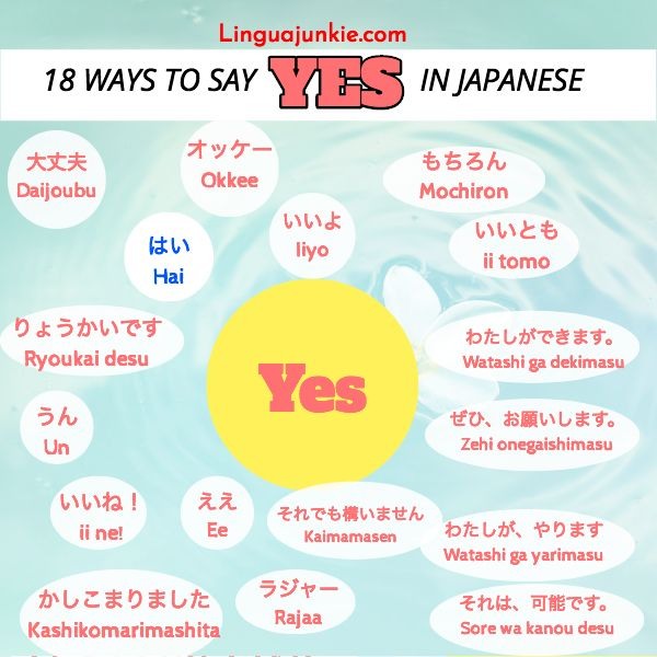 17 Ways To Say Yes In Japanese Language Lesson Japanese Language Learn Japanese Japanese Phrases