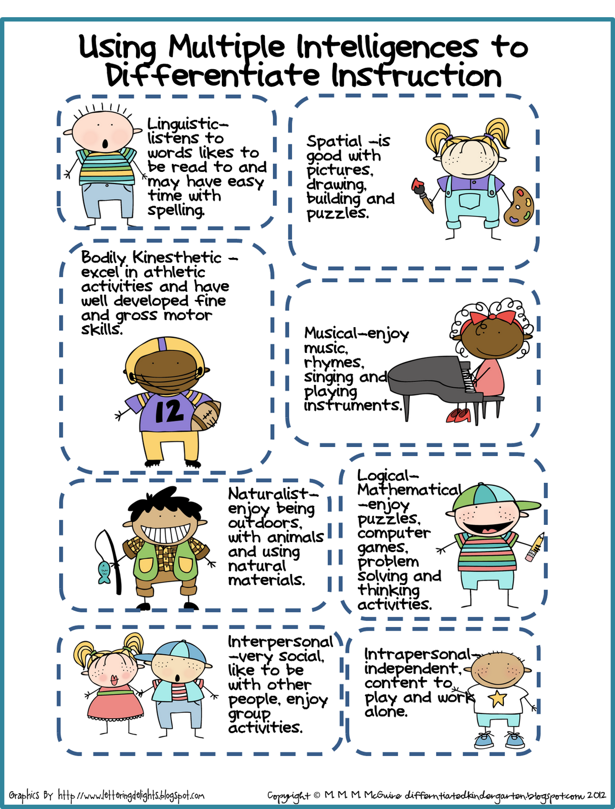 Differentiated learning poster Put this next to the puter so you