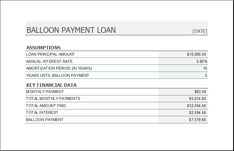 Balloon Loan Payment Calculator Download At HttpWwwTemplateinn