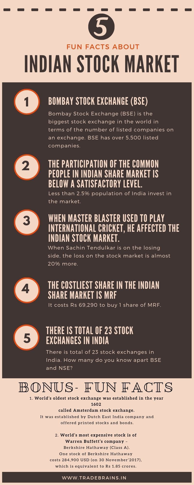 7 Fun facts about Indian stock market 4 is my favourite