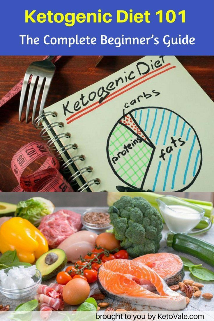 Photo of Keto-Diät für Anfänger: Der komplette Leitfaden – # Anfänger #Komplette #Diät #Guide …