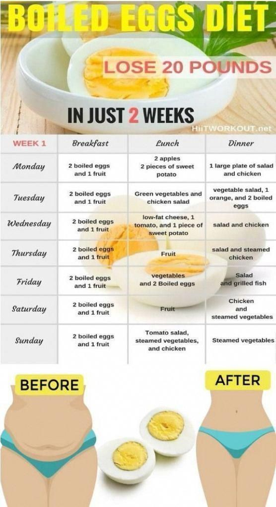 The Boiled Egg Diet program: The Hassle-free, Rapidly Approach to Fat reduction!... #boiledeggnutrition