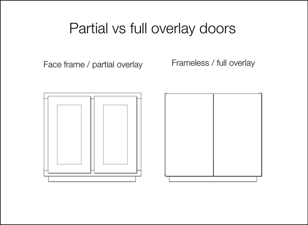 Traditional to Modern: New Kitchen Cabinet Doors | master SUITE ...