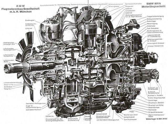 737 Jet Engine Diagram Cfm56 Engine Diagram Free Image About Engine