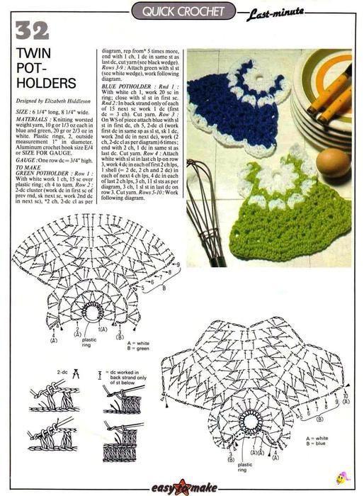 Todo para Crear ... : Crochet en la cocina | Patrones | Pinterest ...