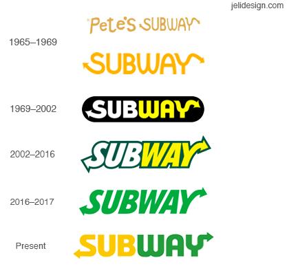 Jeli Design Manchester Graphic Designer Freelance Logo Evolution Branding Design Logo Subway Logo